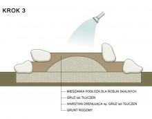 budowa skalniaka krok 3 układanie kolejnych warstw